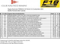 CLASSIFICA-1-GIORNATA-rimini-2015